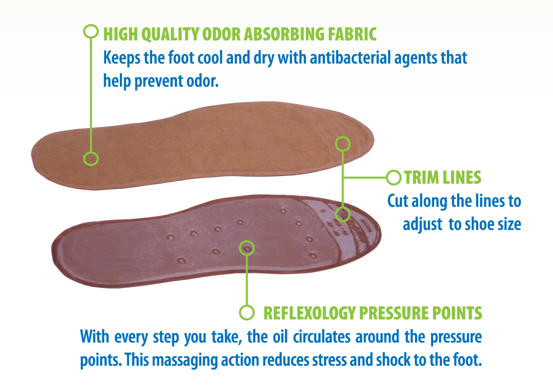 Glycerin filled shoe insoles have a proven record of helping to